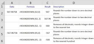 round numbers down in excel with the rounddown function