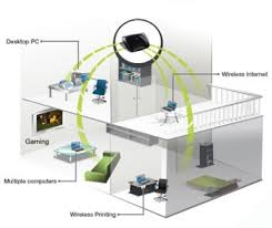 security systems secure wireless network 173875312