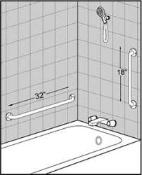installing a grab bar regardless of how large or small your
