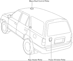 1987 toyota 4runner fuse box location wiring diagrams