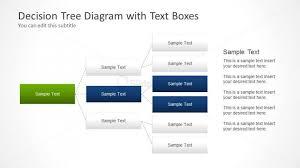 three layers decision tree powerpoint diagram slidemodel
