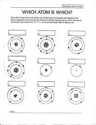 atoms on the inside worksheet green science pinterest