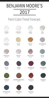 benjamin moore u0027s 2017 paint color forecast house paint ideas