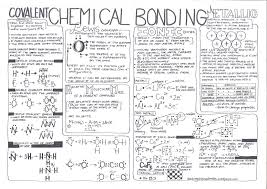 Map Formula Mind Maps Ducking Science Bombs