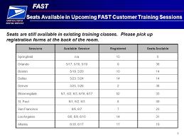 Postalone Help Desk Washington Dc May 18 Th 2005 Mtac Workgroup 87 Status Improving