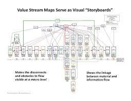 visual storyboards com visual development 119 best images about