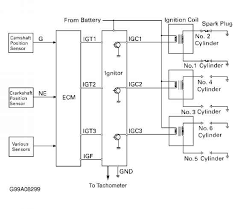 2002 toyota camry ignition coil note on camry l cng models inj relay provides voltage to ignition