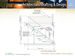 Building Code Handrail Height Chapter 39 Stair Construction Layout Introduction Stairs Can
