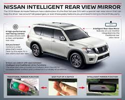 nissan patrol nismo red interior 2018 nissan patrol release date price and review car review