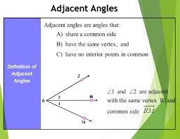 Same Side Interior Definition Geometry Unit 2 Points Lines Planes There Are Three Undefined
