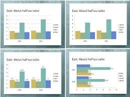 Four Column Chart Template by Tips For Turning Your Excel Data Into Powerpoint Charts Office Blogs