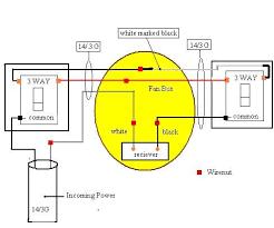 low voltage landscape lighting wiring u2014 paulele beach house