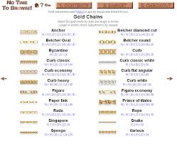 necklace chains types images Different types of gold necklace chains jewelry designs girls png