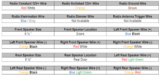 subaru impreza front speaker wiring harness subaru wiring