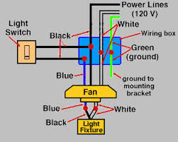 how to wire a ceiling fan with 4 wires installing a ceiling fan extreme how to