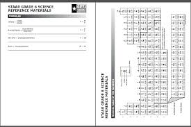 periodic table of elements test periodic table test on periodic table periodic table of elements
