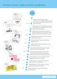 characteristics of the english efl program kumon indonesia