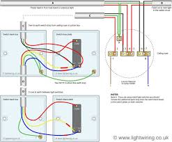 wiring diagrams 2 wire light switch 3 way dimmer switch two way