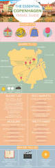 the essential travel guide to budapest infographic budapest