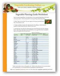 free vegetable garden plans layout designs and planning