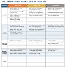 service plan template 30 60 90 day action plan template best 25