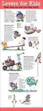 best 25 simple machines ideas on pinterest simple machine