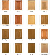 Types Of Kitchen Cabinet Doors Types Of Kitchen Cabinets Doors Roselawnlutheran Inside Types Of