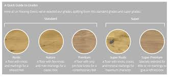 what is engineered flooring flooring information uk flooring