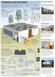 vivienda sustentable domotica infografia infographic passive house