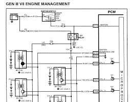 mack engine diagram mack repair manual wiring diagram odicis