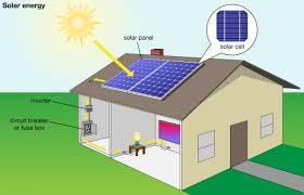 solar power kenbrook solar energy india best solar company in india