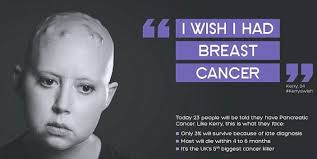 Is Hair Loss A Sign Of Cancer We Survived Pancreatic Cancer U2013 The Sun
