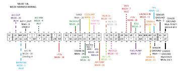 miata wiring harness diagram diagram wiring diagrams for diy car