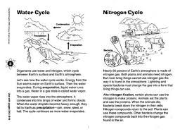 zola d science chapter 8 diagram of the water cycle