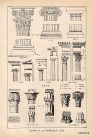 25 best edwardian architecture ideas on pinterest edwardian antique edwardian architectural print of columns and entablatures egyptian gothic greek corinthian