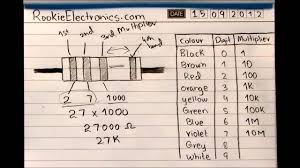 youtube color code resistor color code calculating resistance from color bands youtube