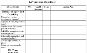 key account template when is the right time to implement a key account program sbi