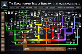 Map Of World Religions by The Map Of Mythos Blogs Books U0026 Brews