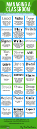 floor plan of preschool classroom 843 best art classroom management images on pinterest art