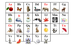 english alphabet for kids worksheets loving printable