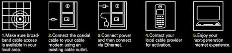 arris modem lights sb6121 motorola sb6121 surfboard docsis 3 0 cable modem the tech journal