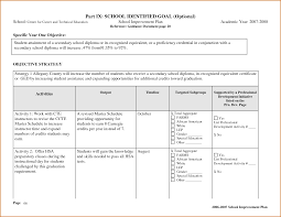 improvement plan template best business 1 year i cmerge