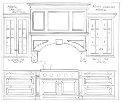 Kitchen And Bathroom Designer Incredible Design Installation - Kitchen and bathroom designer
