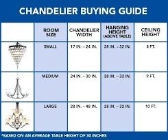 what is the standard light bulb base chandelier bulb base size led bulb sockets and base types buyers