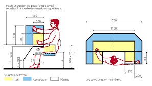 hauteur de bureau de travail logistique magasinage manutention amenagement 20implantation