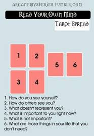 numerology reading free birthday card tarot and numerology what do numbers in tarot for the minor