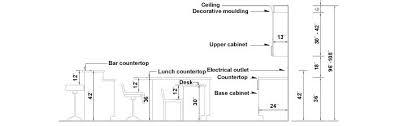 bar height base cabinets kitchen cabinet height standard innovative standard kitchen cabinet