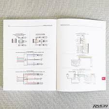 2013 harley sportster wiring diagram wiring diagram simonand