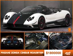 most expensive car in the world top10 most expensive cars in the world