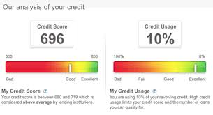 experian credit bureau credit sesame free credit based on experian my